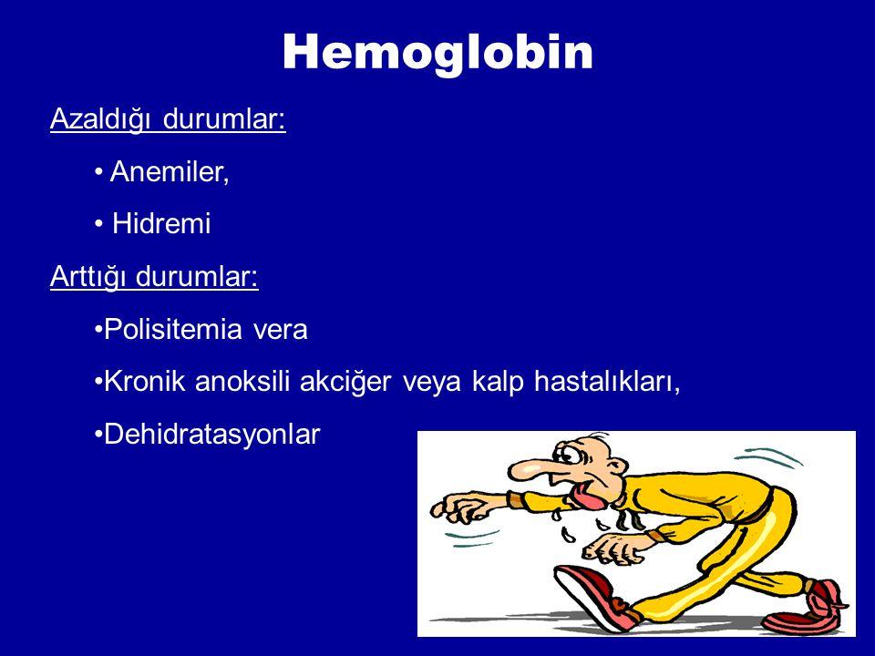 Azaldığı durumlar: Anemiler, Hidremi Arttığı durumlar: Polisitemia vera Kronik anoksili akciğer veya kalp hastalıkları, Dehidratasyonlar Hemoglobin