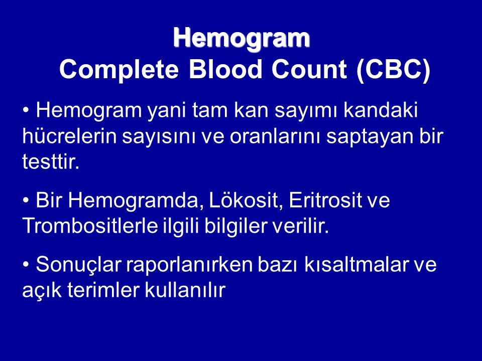 Hemogram yani tam kan sayımı kandaki hücrelerin sayısını ve oranlarını saptayan bir testtir. Bir Hemogramda, Lökosit, Eritrosit ve Trombositlerle ilgi