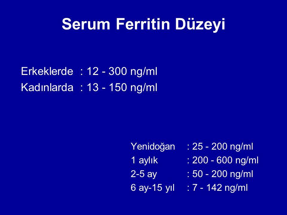 Erkeklerde: 12 - 300 ng/ml Kadınlarda: 13 - 150 ng/ml Serum Ferritin Düzeyi Yenidoğan: 25 - 200 ng/ml 1 aylık: 200 - 600 ng/ml 2-5 ay: 50 - 200 ng/ml