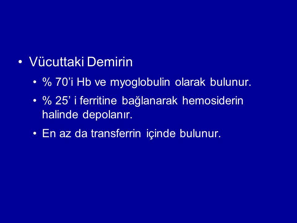 Vücuttaki Demirin % 70'i Hb ve myoglobulin olarak bulunur. % 25' i ferritine bağlanarak hemosiderin halinde depolanır. En az da transferrin içinde bul