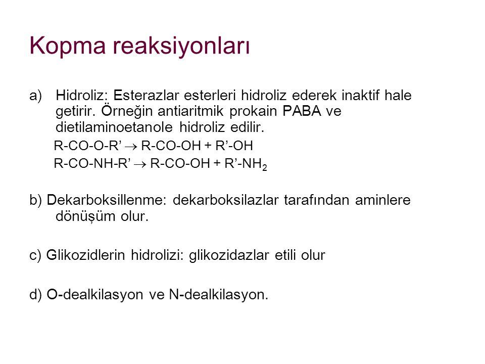 Kopma reaksiyonları a)Hidroliz: Esterazlar esterleri hidroliz ederek inaktif hale getirir. Örneğin antiaritmik prokain PABA ve dietilaminoetanole hidr