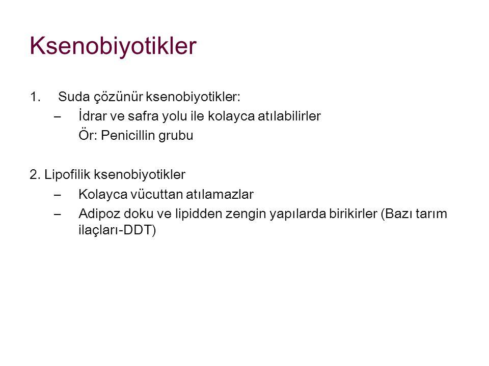 Ksenobiyotikler 1.Suda çözünür ksenobiyotikler: –İdrar ve safra yolu ile kolayca atılabilirler Ör: Penicillin grubu 2. Lipofilik ksenobiyotikler –Kola