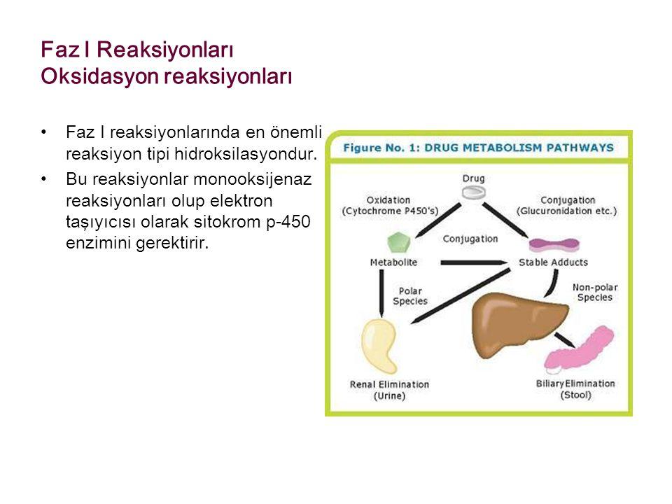 Faz I Reaksiyonları Oksidasyon reaksiyonları Faz I reaksiyonlarında en önemli reaksiyon tipi hidroksilasyondur. Bu reaksiyonlar monooksijenaz reaksiyo