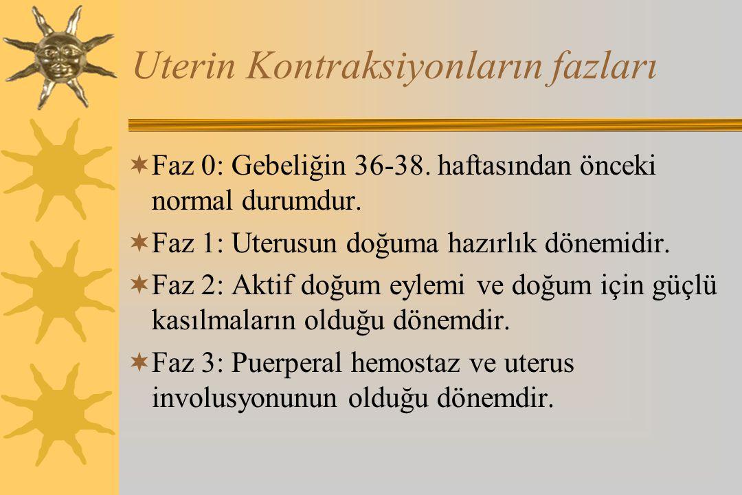 Uterin Kontraksiyonların fazları  Faz 0: Gebeliğin 36-38. haftasından önceki normal durumdur.  Faz 1: Uterusun doğuma hazırlık dönemidir.  Faz 2: A