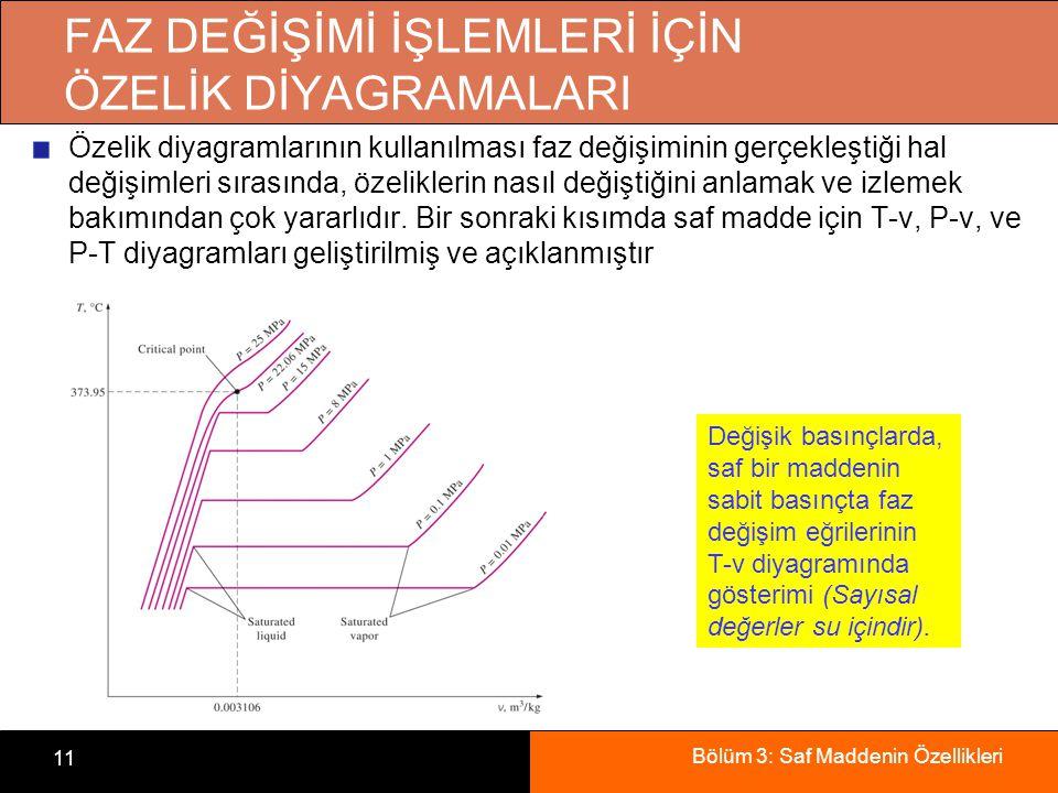 Bölüm 3: Saf Maddenin Özellikleri 11 FAZ DEĞİŞİMİ İŞLEMLERİ İÇİN ÖZELİK DİYAGRAMALARI Özelik diyagramlarının kullanılması faz değişiminin gerçekleştiğ