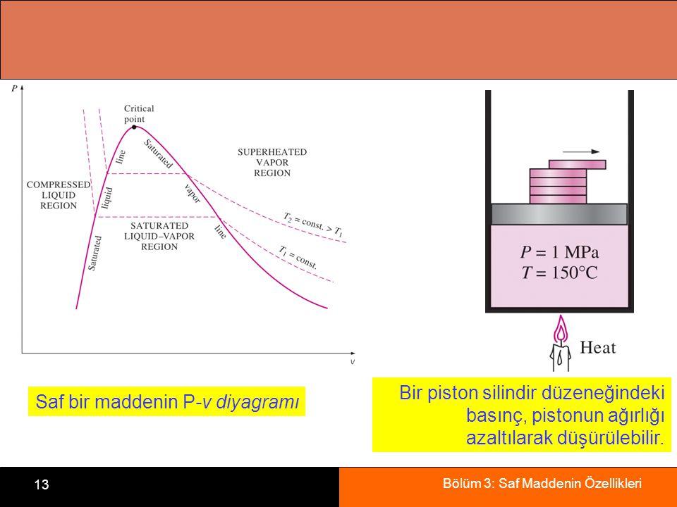 Bölüm 3: Saf Maddenin Özellikleri 13 Saf bir maddenin P-v diyagramı Bir piston silindir düzeneğindeki basınç, pistonun ağırlığı azaltılarak düşürülebi
