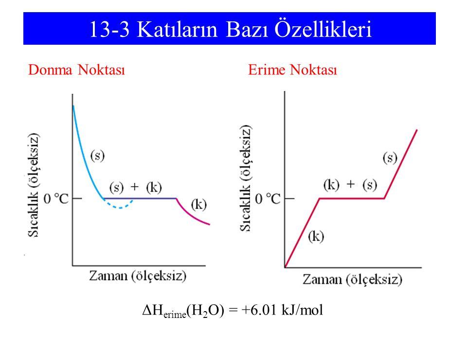13-3 Katıların Bazı Özellikleri Donma Noktası ΔH erime (H 2 O) = +6.01 kJ/mol Erime Noktası