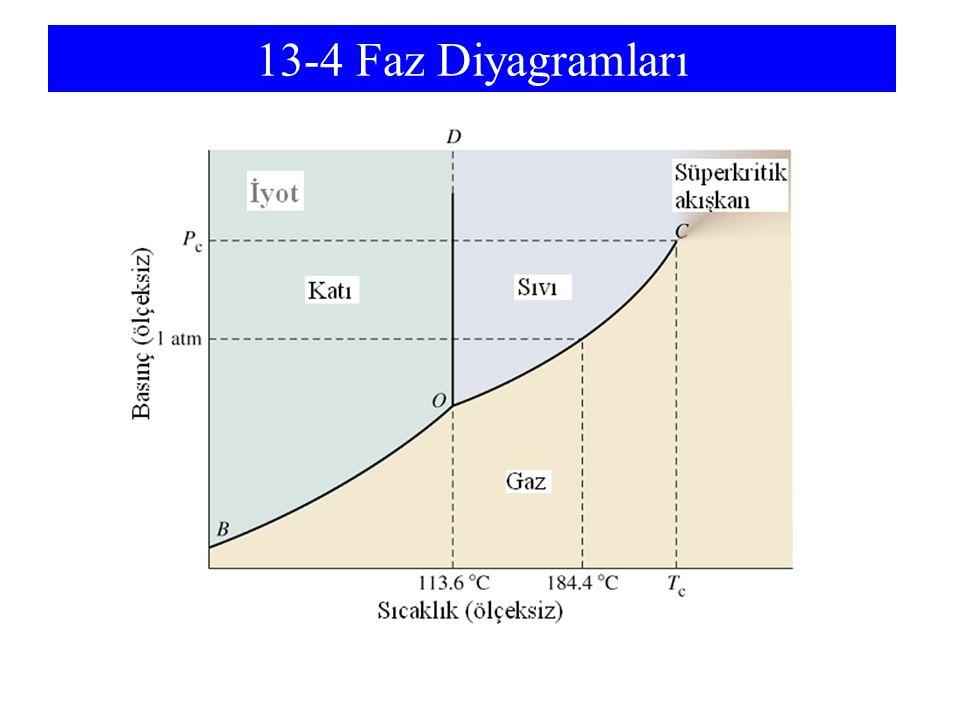 13-4 Faz Diyagramları
