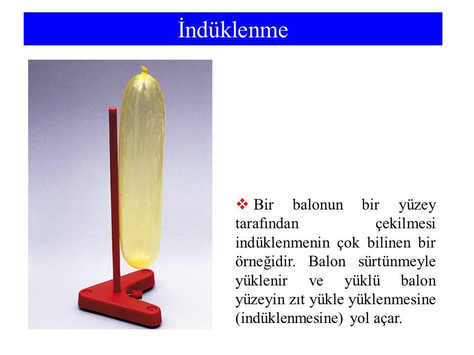 İndüklenme  Bir balonun bir yüzey tarafından çekilmesi indüklenmenin çok bilinen bir örneğidir. Balon sürtünmeyle yüklenir ve yüklü balon yüzeyin zıt