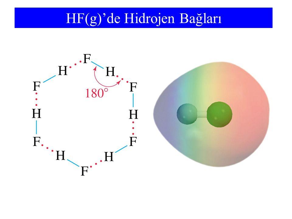HF(g)'de Hidrojen Bağları