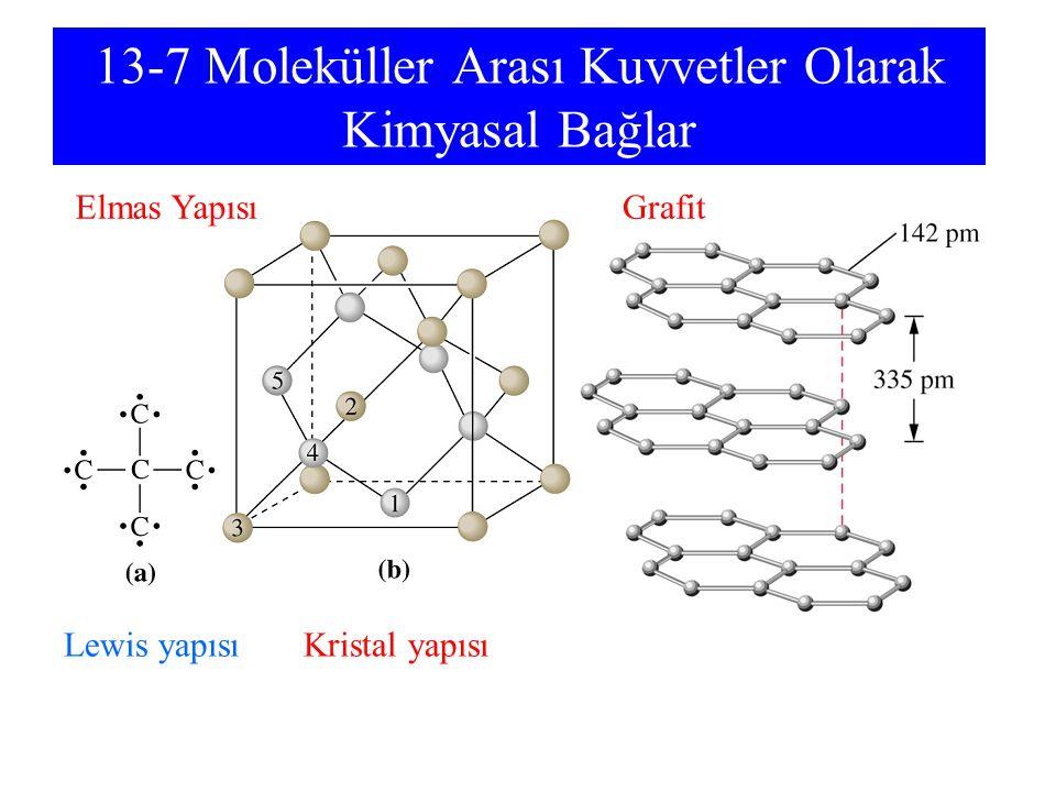 13-7 Moleküller Arası Kuvvetler Olarak Kimyasal Bağlar Lewis yapısı Kristal yapısı Elmas YapısıGrafit
