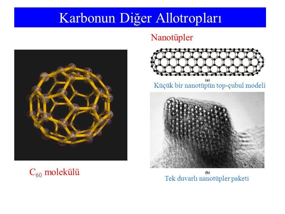 Karbonun Diğer Allotropları C 60 molekülü Nanotüpler Küçük bir nanotüpün top-çubul modeli Tek duvarlı nanotüpler paketi