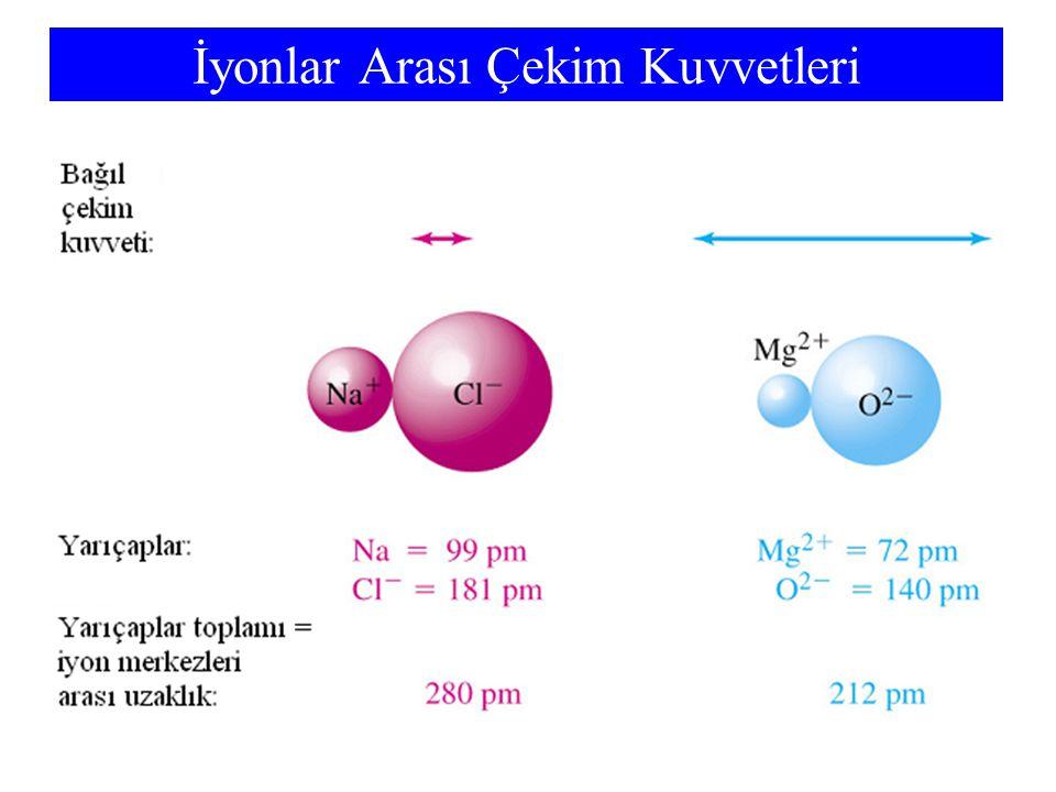 13-8 Kristal Yapıları Kübik Örgü