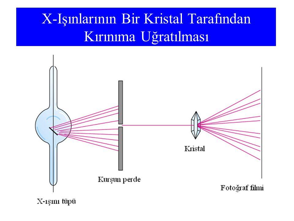 X-Işınlarının Bir Kristal Tarafından Kırınıma Uğratılması