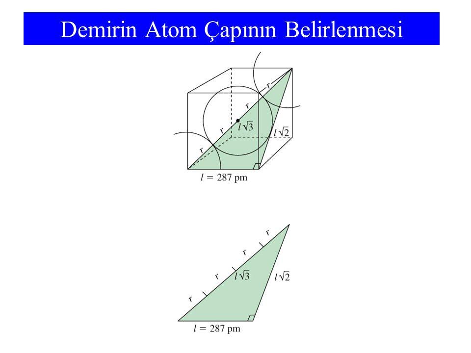 Demirin Atom Çapının Belirlenmesi