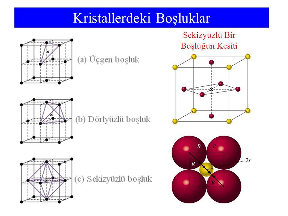 Kristallerdeki Boşluklar Sekizyüzlü Bir Boşluğun Kesiti