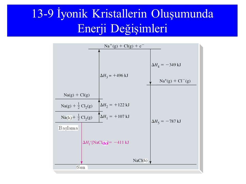 13-9 İyonik Kristallerin Oluşumunda Enerji Değişimleri