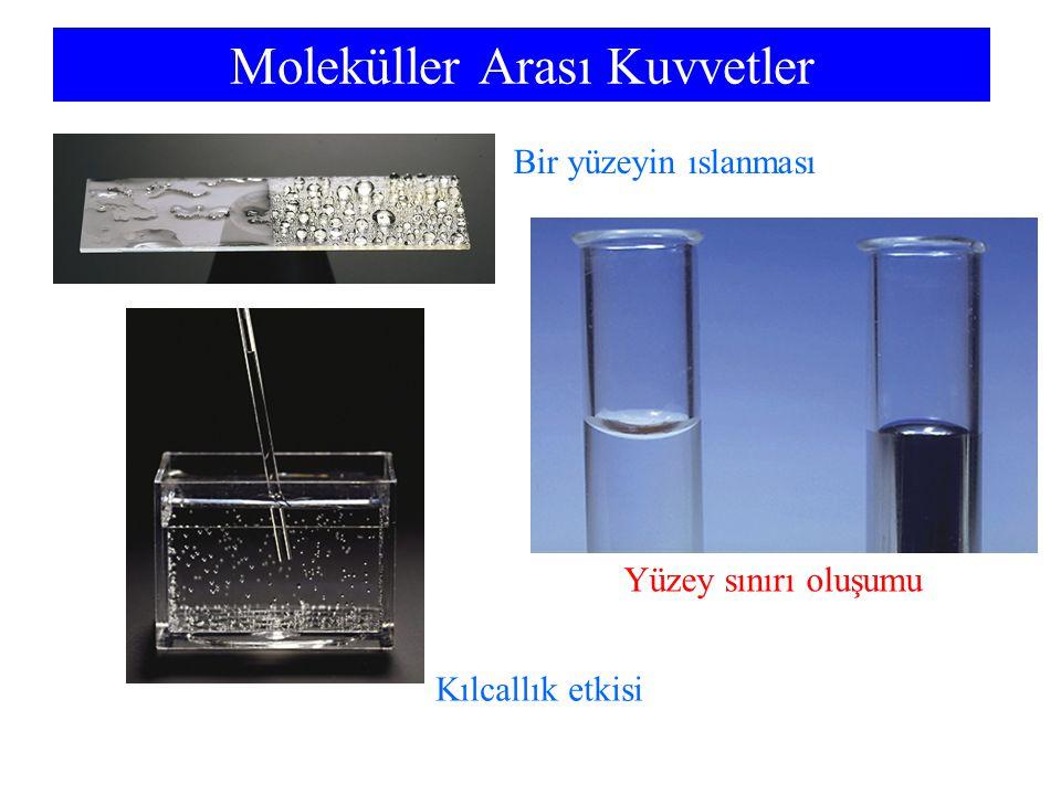 Moleküller Arası Kuvvetler Bir yüzeyin ıslanması Kılcallık etkisi Yüzey sınırı oluşumu