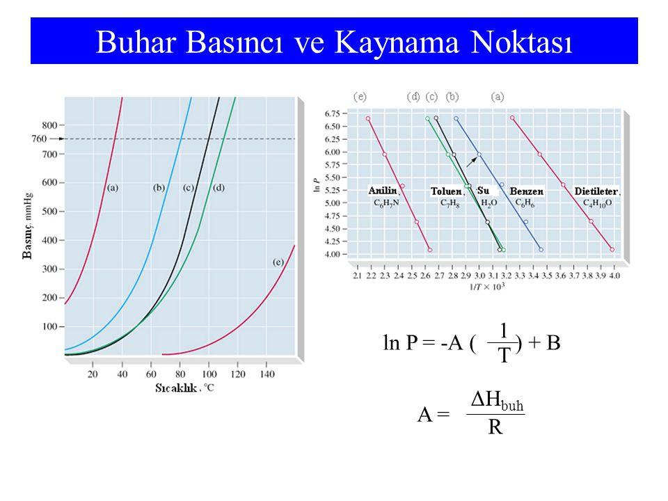 Clausius-Clapeyron Denklemi ln P = -A ( ) + B 1 T ln = - ( - ) P2P2 P1P1 1 T2T2 1 T1T1 ΔH buh R