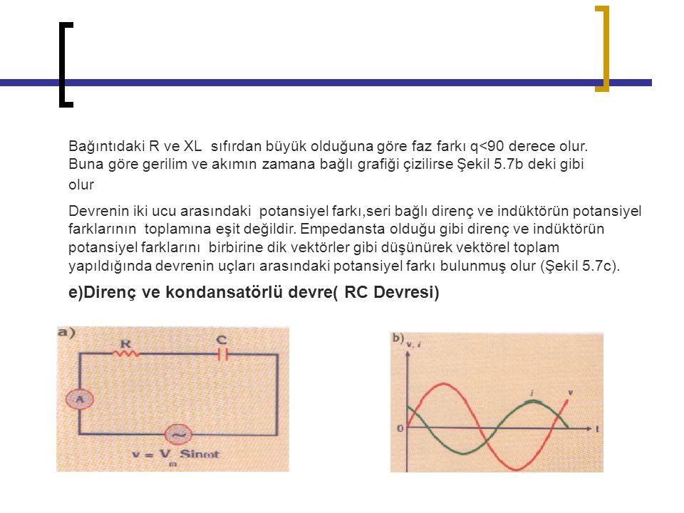 Bağıntıdaki R ve XL sıfırdan büyük olduğuna göre faz farkı q<90 derece olur. Buna göre gerilim ve akımın zamana bağlı grafiği çizilirse Şekil 5.7b dek