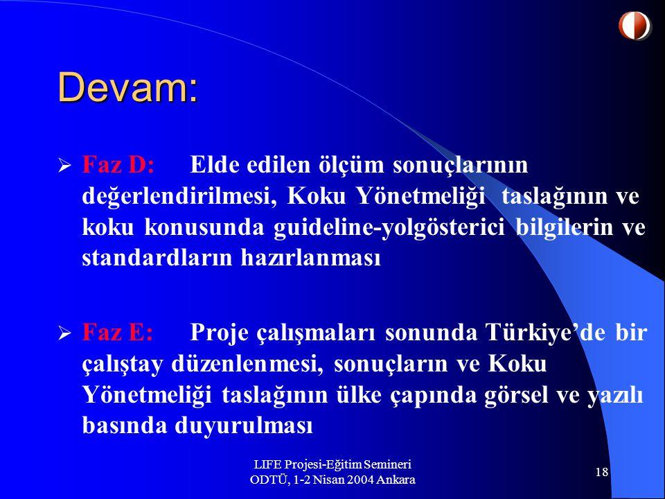 LIFE Projesi-Eğitim Semineri ODTÜ, 1-2 Nisan 2004 Ankara 18 Devam:  Faz D: Elde edilen ölçüm sonuçlarının değerlendirilmesi, Koku Yönetmeliği taslağının ve koku konusunda guideline-yolgösterici bilgilerin ve standardların hazırlanması  Faz E: Proje çalışmaları sonunda Türkiye'de bir çalıştay düzenlenmesi, sonuçların ve Koku Yönetmeliği taslağının ülke çapında görsel ve yazılı basında duyurulması
