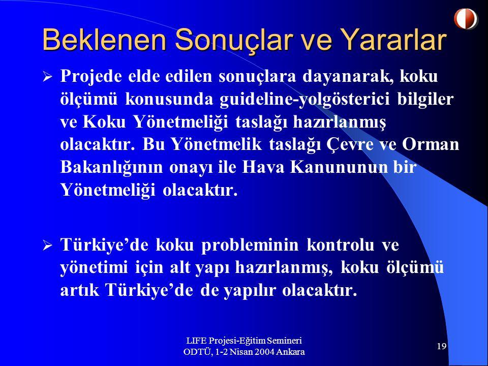 LIFE Projesi-Eğitim Semineri ODTÜ, 1-2 Nisan 2004 Ankara 19 Beklenen Sonuçlar ve Yararlar  Projede elde edilen sonuçlara dayanarak, koku ölçümü konusunda guideline-yolgösterici bilgiler ve Koku Yönetmeliği taslağı hazırlanmış olacaktır.