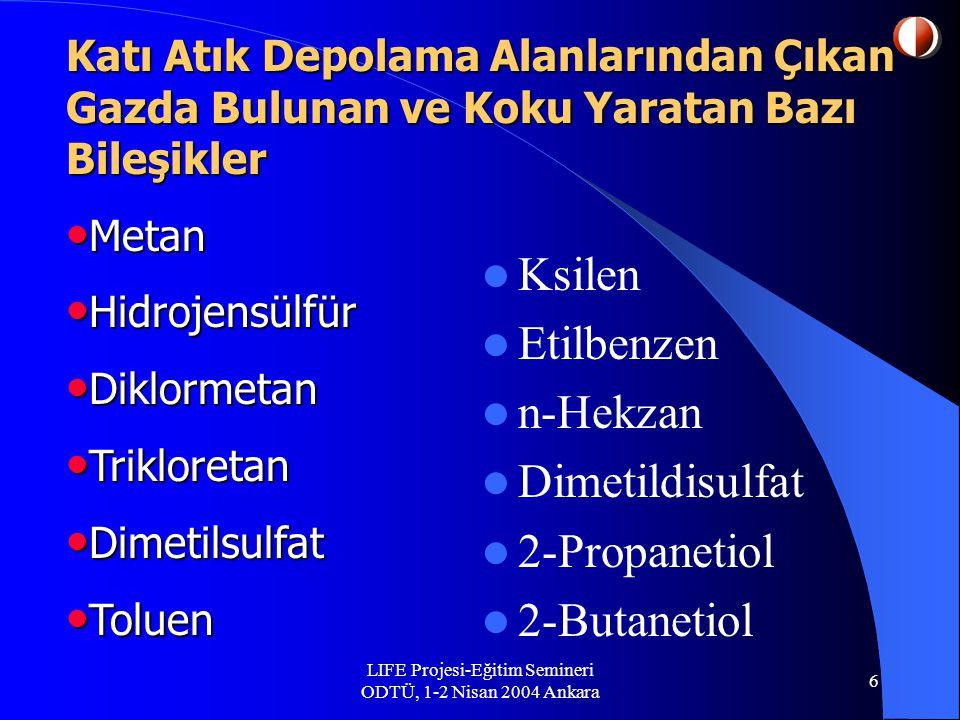 LIFE Projesi-Eğitim Semineri ODTÜ, 1-2 Nisan 2004 Ankara 6 Katı Atık Depolama Alanlarından Çıkan Gazda Bulunan ve Koku Yaratan Bazı Bileşikler Metan Metan Hidrojensülfür Hidrojensülfür Diklormetan Diklormetan Trikloretan Trikloretan Dimetilsulfat Dimetilsulfat Toluen Toluen Ksilen Etilbenzen n-Hekzan Dimetildisulfat 2-Propanetiol 2-Butanetiol