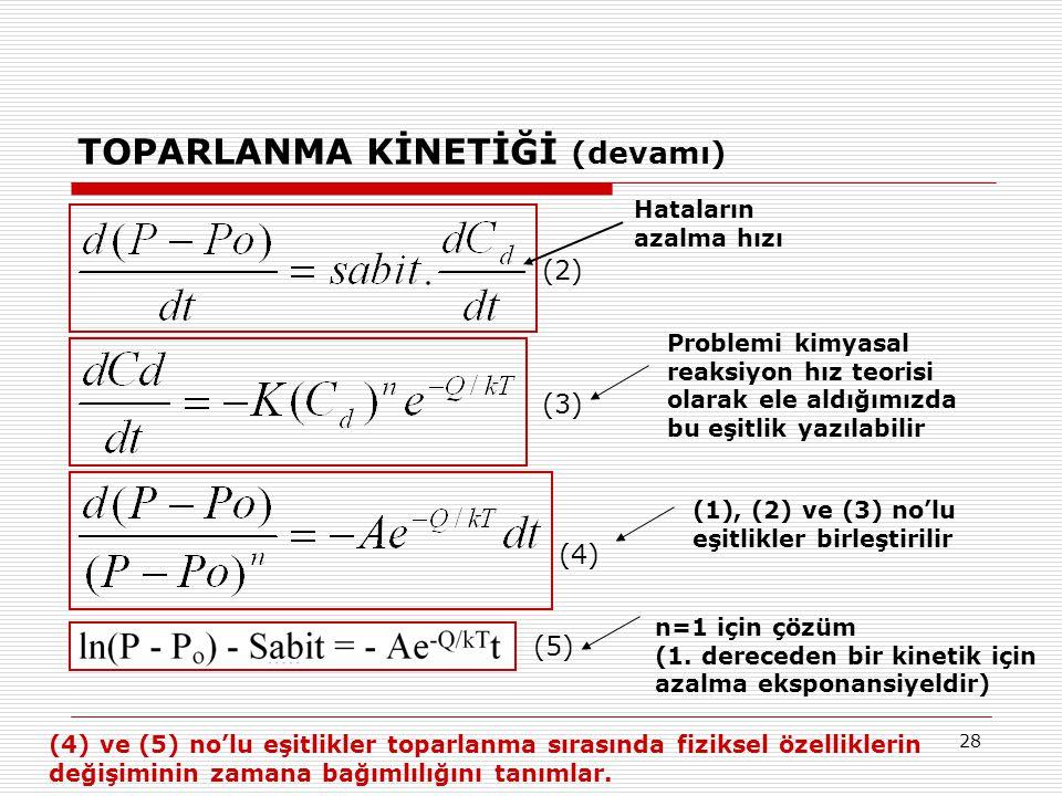 28 TOPARLANMA KİNETİĞİ (devamı) Hataların azalma hızı Problemi kimyasal reaksiyon hız teorisi olarak ele aldığımızda bu eşitlik yazılabilir (1), (2) v