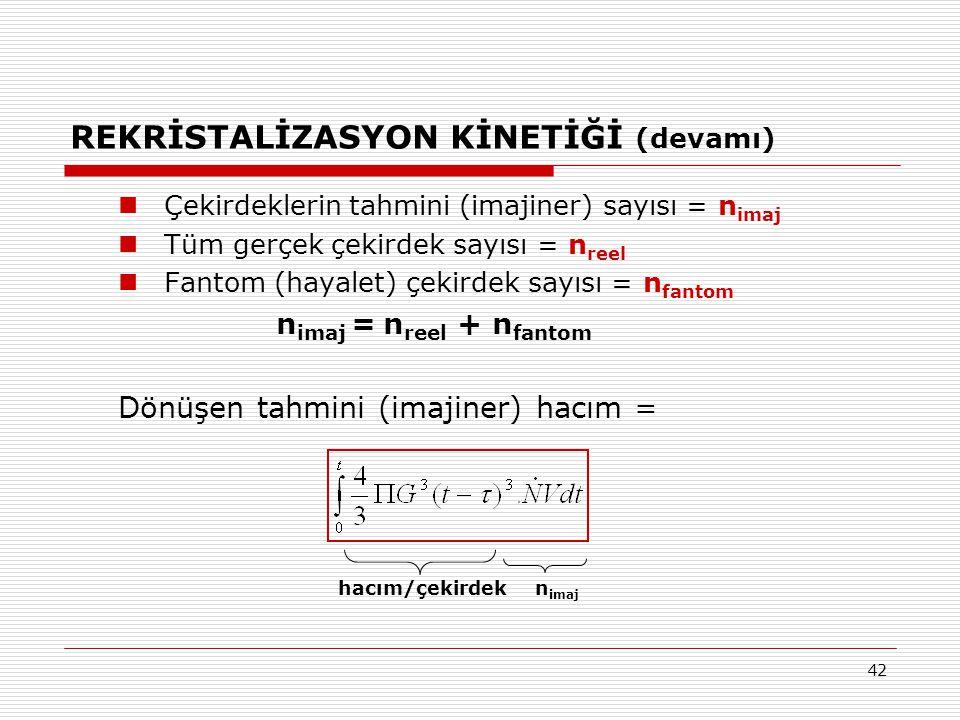 42 REKRİSTALİZASYON KİNETİĞİ (devamı) Çekirdeklerin tahmini (imajiner) sayısı = n imaj Tüm gerçek çekirdek sayısı = n reel Fantom (hayalet) çekirdek s