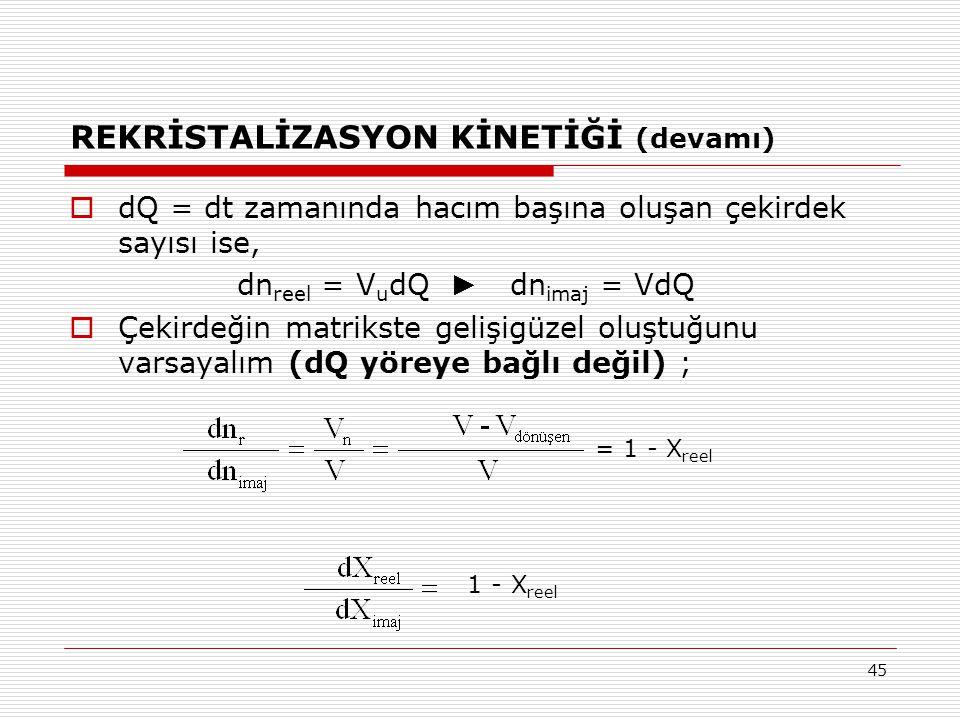 45 REKRİSTALİZASYON KİNETİĞİ (devamı)  dQ = dt zamanında hacım başına oluşan çekirdek sayısı ise, dn reel = V u dQ ► dn imaj = VdQ  Çekirdeğin matri