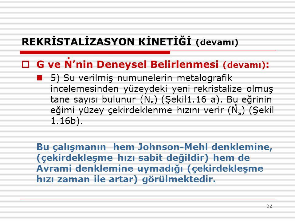 52 REKRİSTALİZASYON KİNETİĞİ (devamı)  G ve N'nin Deneysel Belirlenmesi (devamı) : 5) Su verilmiş numunelerin metalografik incelemesinden yüzeydeki y