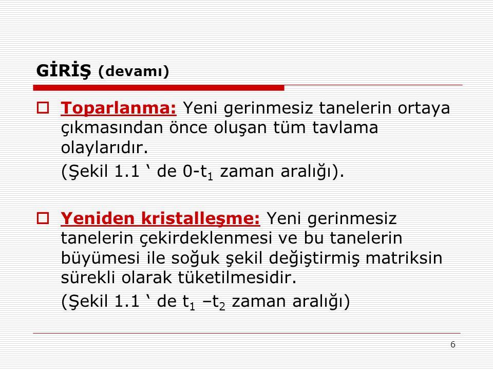 87 İLGİLİ KONULAR : ÖRNEK (devamı)  Ancak bundan da iyi filamanlar K, Al, Si empürite katkısı ile üretilmiştir.