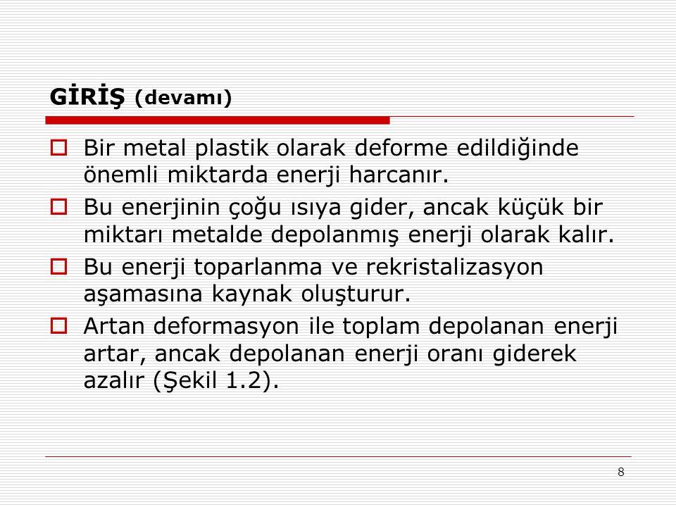 29 TOPARLANMA KİNETİĞİ (devamı)  Zn tek kristalinin toparlanması ile ilgili örnek Şekil 1.9'da verilmiştir.