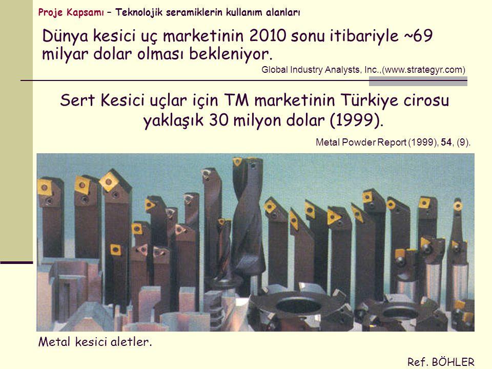 Metal kesici aletler. Ref. BÖHLER Sert Kesici uçlar için TM marketinin Türkiye cirosu yaklaşık 30 milyon dolar (1999). Metal Powder Report (1999), 54,