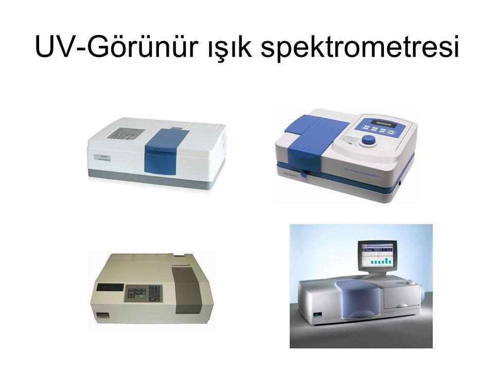 UV-Görünür ışık spektrometresi