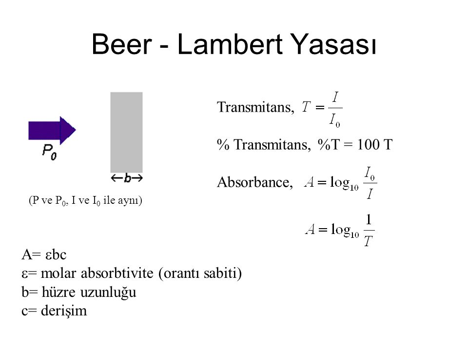 Beer - Lambert Yasası Transmitans, % Transmitans, %T = 100 T Absorbance, A=  bc  = molar absorbtivite (orantı sabiti) b= hüzre uzunluğu c= derişim (