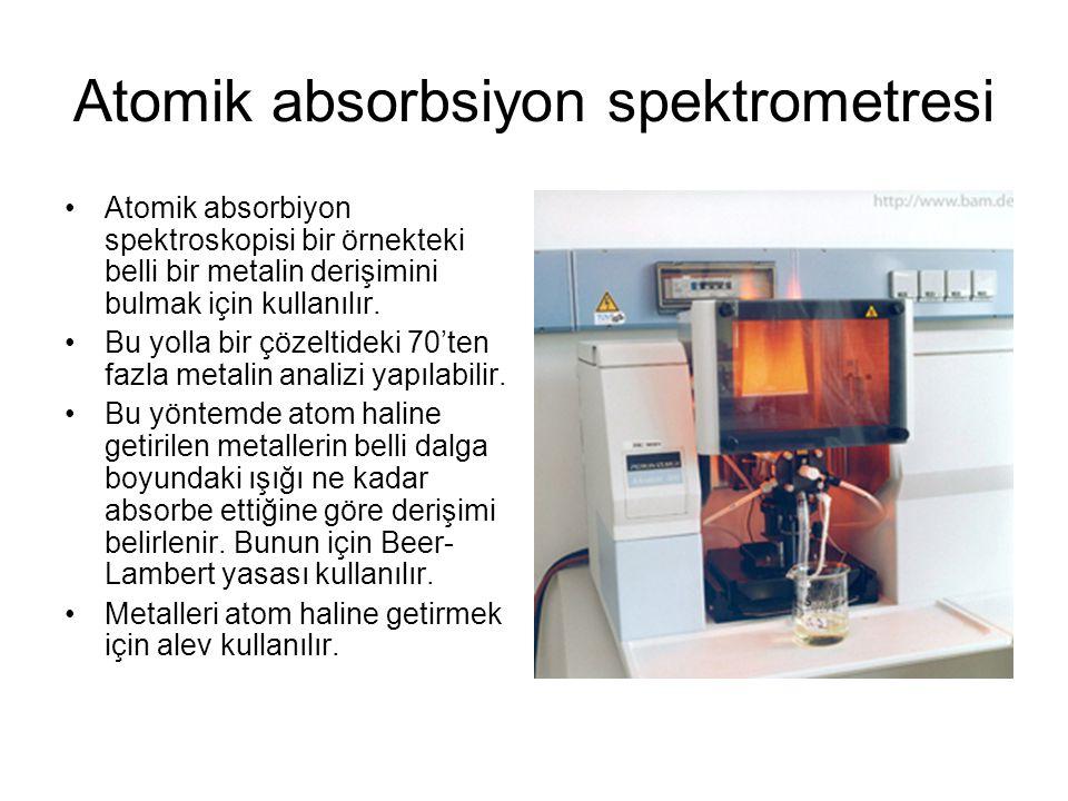 Atomik absorbsiyon spektrometresi Atomik absorbiyon spektroskopisi bir örnekteki belli bir metalin derişimini bulmak için kullanılır.