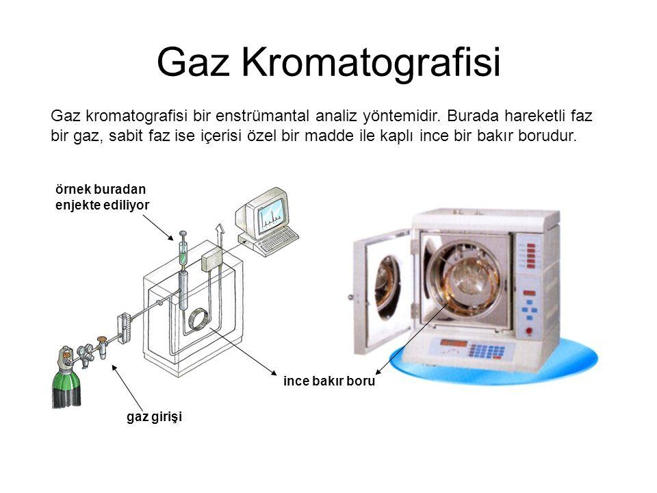 Gaz Kromatografisi Gaz kromatografisi bir enstrümantal analiz yöntemidir. Burada hareketli faz bir gaz, sabit faz ise içerisi özel bir madde ile kaplı