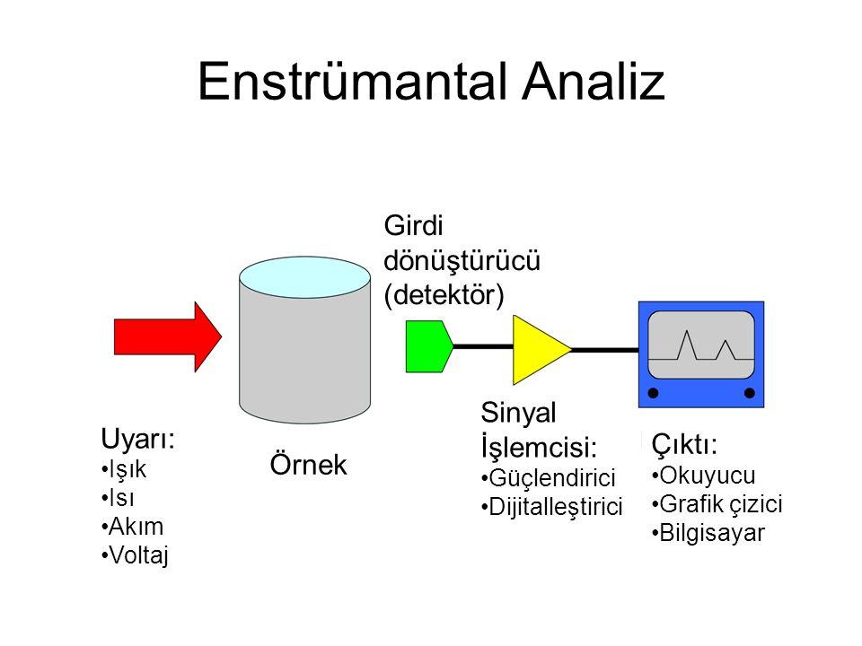 Uyarı: Işık Isı Akım Voltaj Örnek Girdi dönüştürücü (detektör) Sinyal İşlemcisi: Güçlendirici Dijitalleştirici Çıktı: Okuyucu Grafik çizici Bilgisayar Enstrümantal Analiz