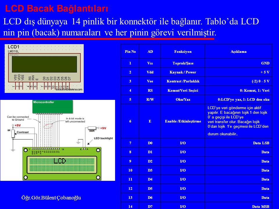 LCD Bacak Bağlantıları AçıklamaFonksiyonADPin No GNDToprak/ŞaseVss1 + 5 VKaynak / PowerVdd2 (-2) 0 - 5 VKontrast /ParlaklıkVee3 0: Komut, 1: VeriKomut/Veri SeçiciRS4 0:LCD'ye yaz, 1: LCD den okuOku/YazR/W5 LCD'ye veri gönderme için aktif yapılır.