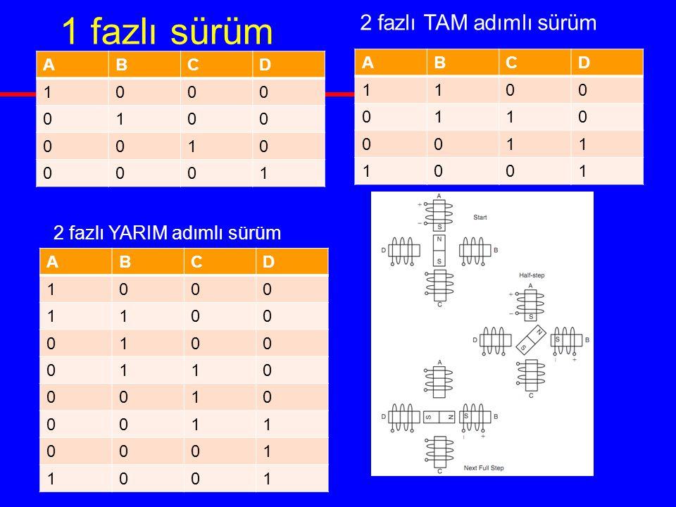 1 fazlı sürüm ABCD 1000 0100 0010 0001 2 fazlı TAM adımlı sürüm ABCD 1100 0110 0011 1001 2 fazlı YARIM adımlı sürüm ABCD 1000 1100 0100 0110 0010 0011 0001 1001