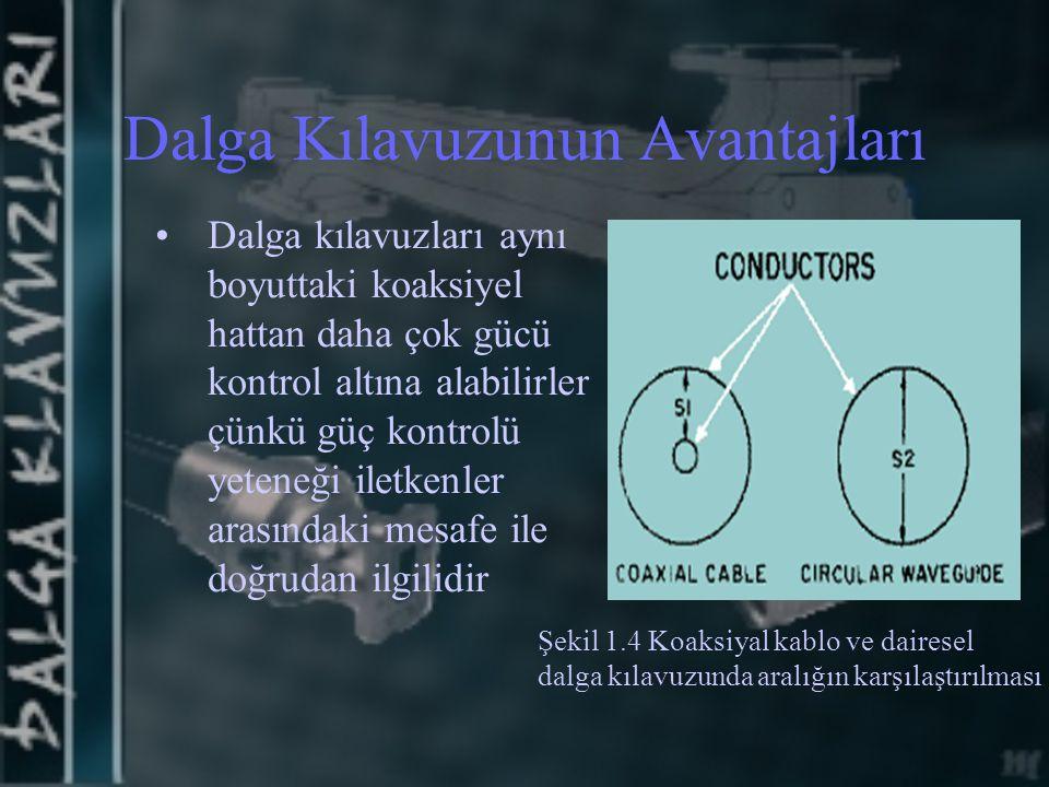 Dalga Kılavuzunun Avantajları Şekil 1.4 Koaksiyal kablo ve dairesel dalga kılavuzunda aralığın karşılaştırılması Dalga kılavuzları aynı boyuttaki koak