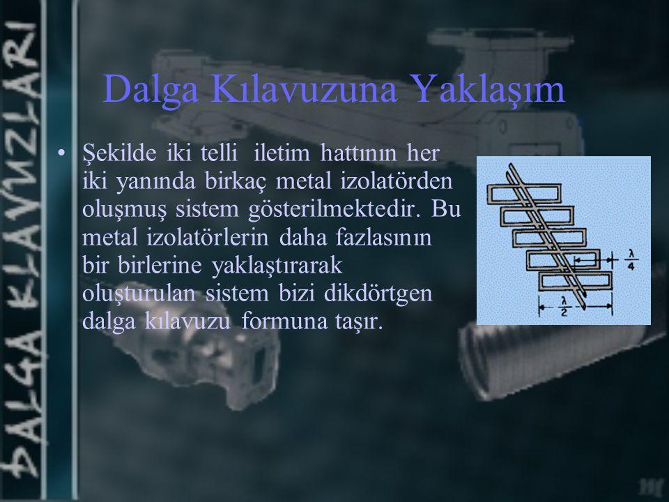 Dalga Kılavuzuna Yaklaşım Şekilde iki telli iletim hattının her iki yanında birkaç metal izolatörden oluşmuş sistem gösterilmektedir. Bu metal izolatö