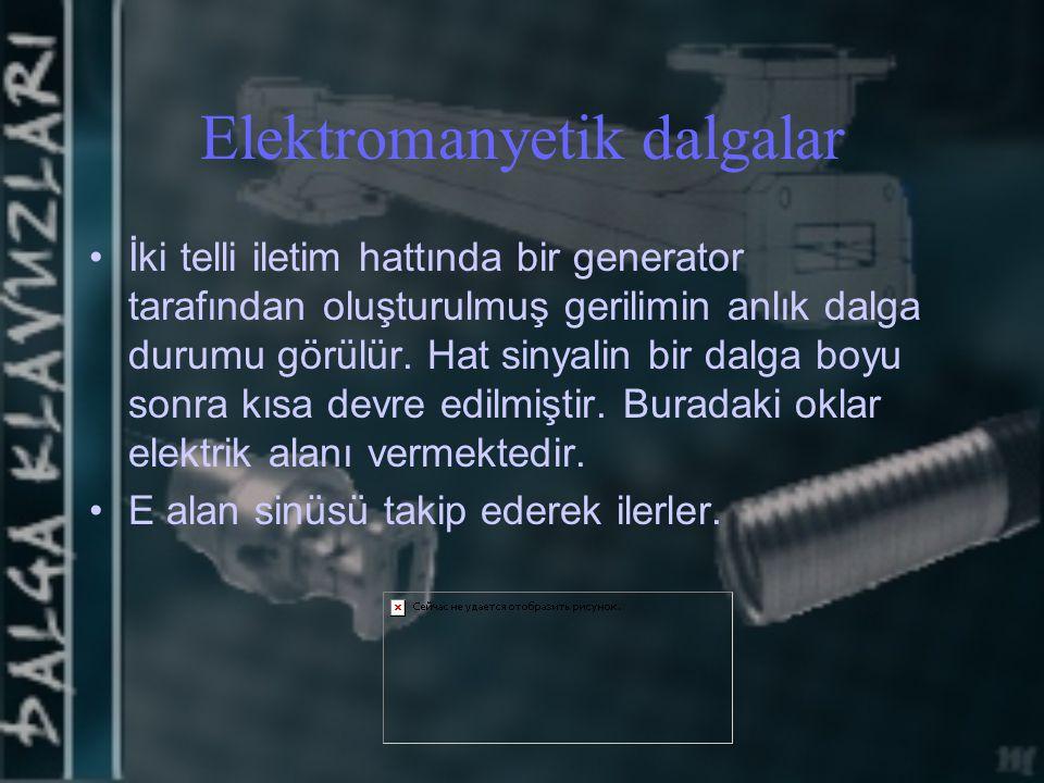 Elektromanyetik dalgalar İki telli iletim hattında bir generator tarafından oluşturulmuş gerilimin anlık dalga durumu görülür. Hat sinyalin bir dalga
