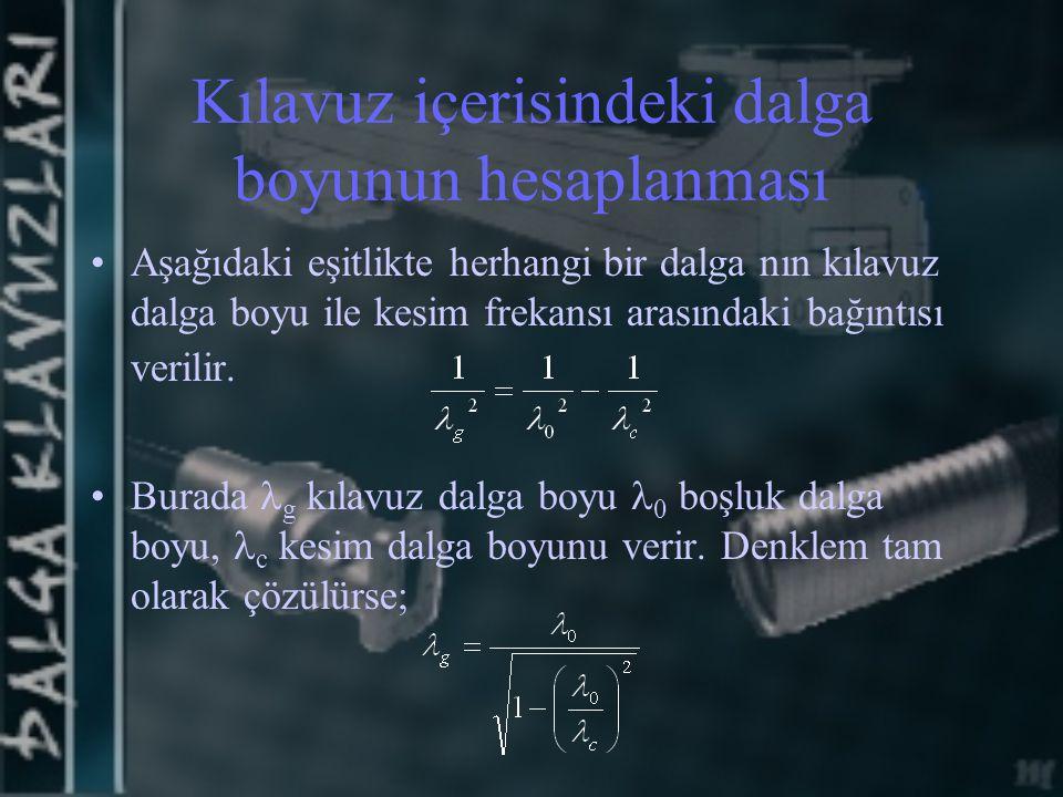 Kılavuz içerisindeki dalga boyunun hesaplanması Aşağıdaki eşitlikte herhangi bir dalga nın kılavuz dalga boyu ile kesim frekansı arasındaki bağıntısı