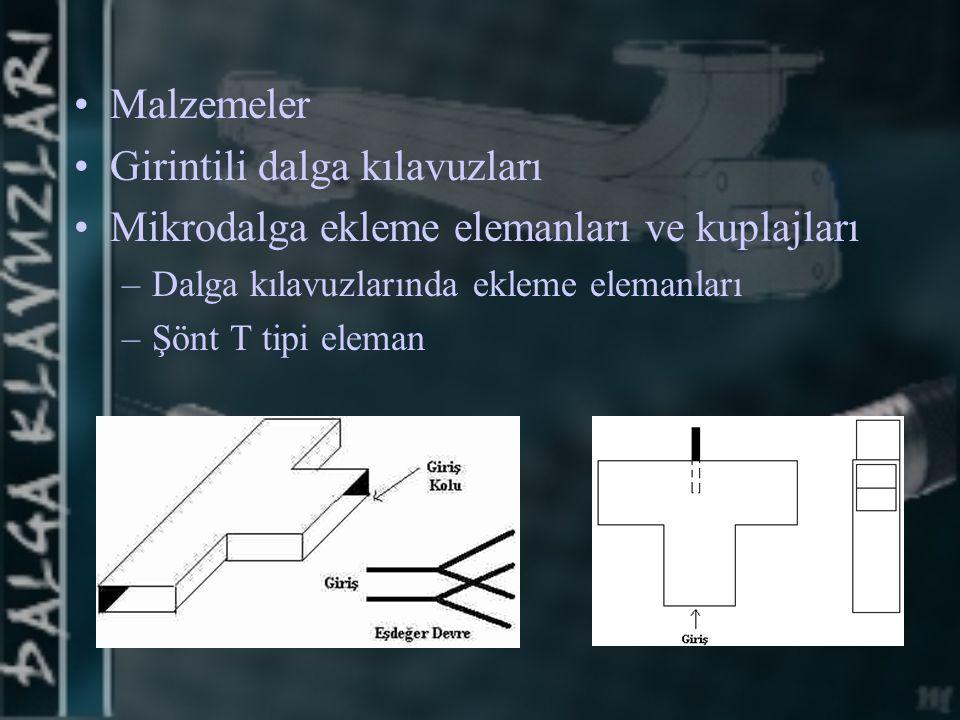 Malzemeler Girintili dalga kılavuzları Mikrodalga ekleme elemanları ve kuplajları –Dalga kılavuzlarında ekleme elemanları –Şönt T tipi eleman