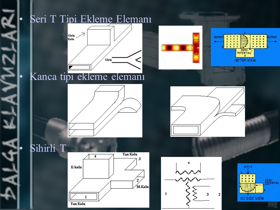 Seri T Tipi Ekleme Elemanı Kanca tipi ekleme elemanı Sihirli T