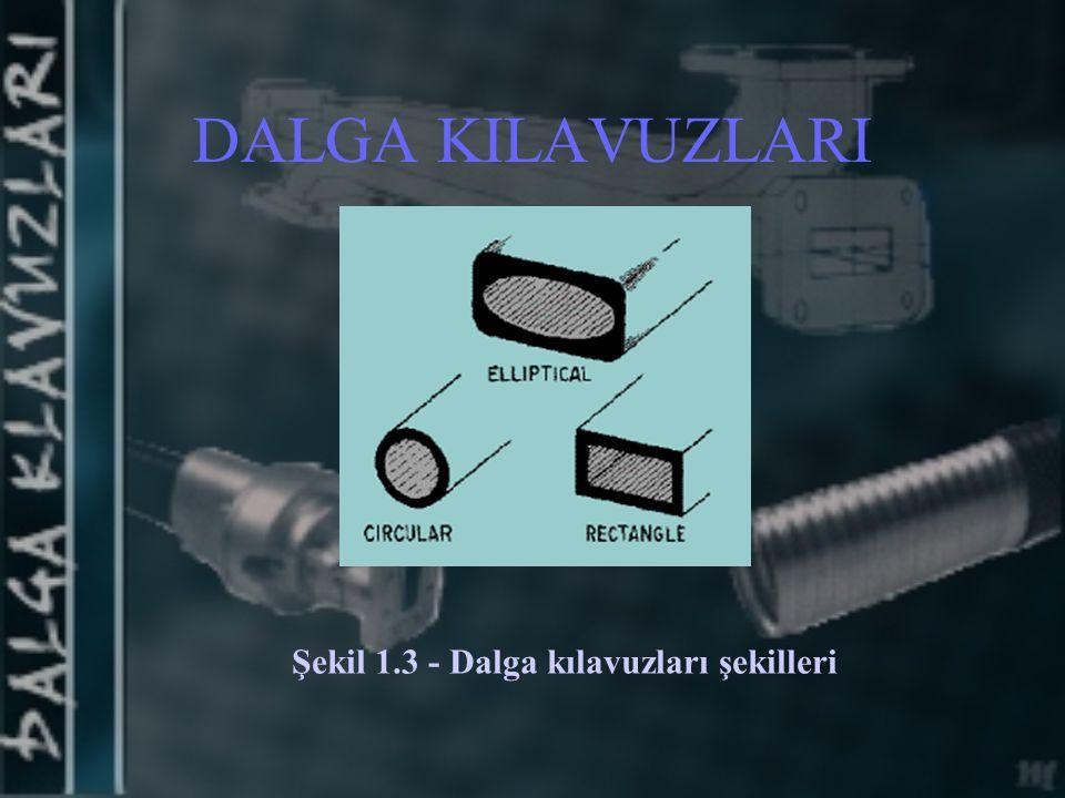 Şekil 1.3 - Dalga kılavuzları şekilleri