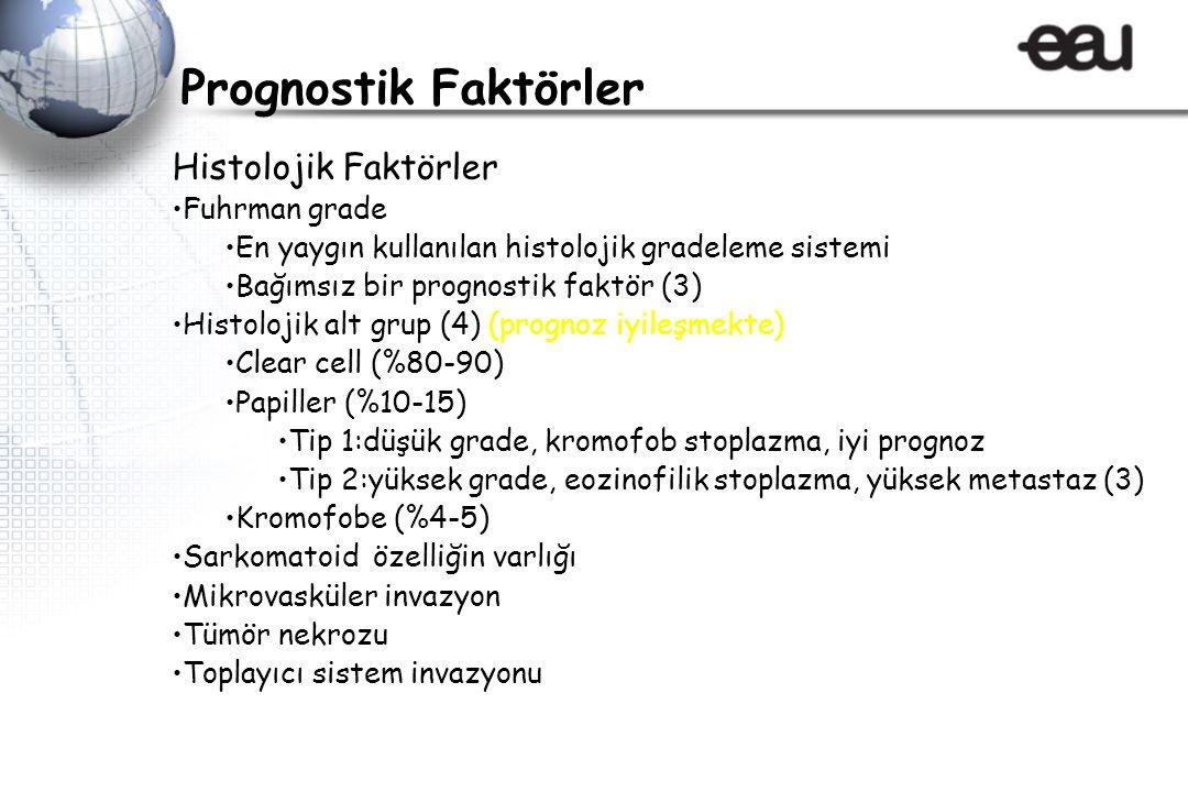 Histolojik Faktörler Fuhrman grade En yaygın kullanılan histolojik gradeleme sistemi Bağımsız bir prognostik faktör (3) Histolojik alt grup (4) (progn