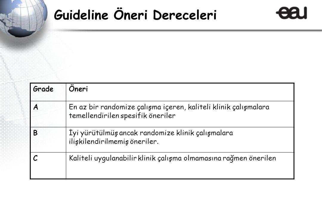 Guideline Öneri Dereceleri GradeÖneri AEn az bir randomize çalışma içeren, kaliteli klinik çalışmalara temellendirilen spesifik öneriler Bİyi yürütülm
